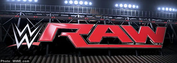 New survey issued by WWE this week about Monday Night RAW