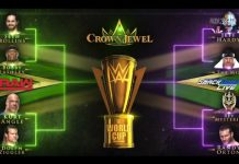 WWE World Cup bracket