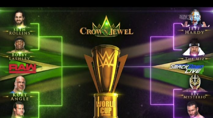 WWE World Cup bracket