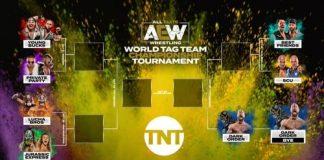 AEW tournament brackets
