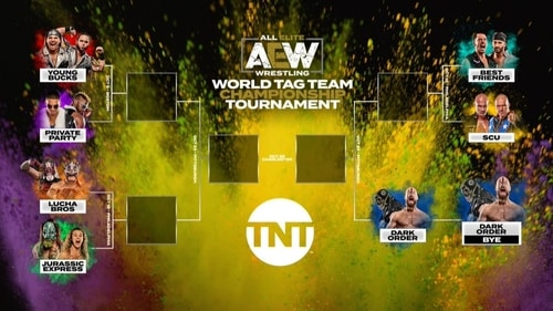 AEW tournament brackets