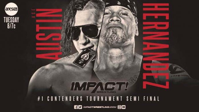 IMPACT Results - 5/26/20