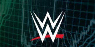 WWE Q2 2020