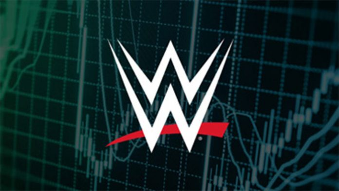 WWE Q3 Results
