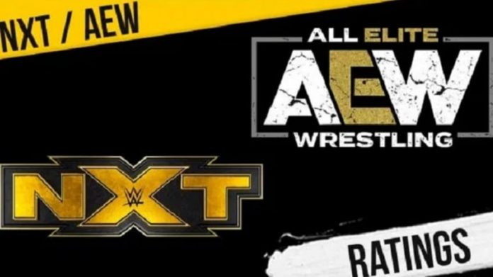 AEW Dynamite and NXT Ratings for April 7, 2021