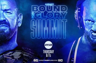 IMPACT Results - 10/14/21